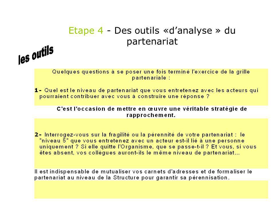 Etape 4 - Des outils «danalyse » du partenariat