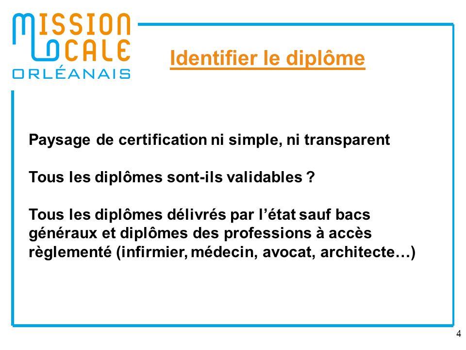 4 Paysage de certification ni simple, ni transparent Tous les diplômes sont-ils validables .
