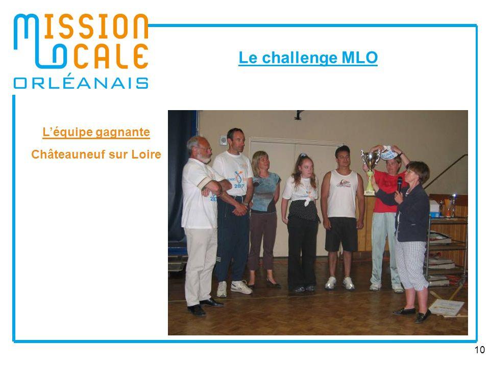 10 Léquipe gagnante Châteauneuf sur Loire Le challenge MLO