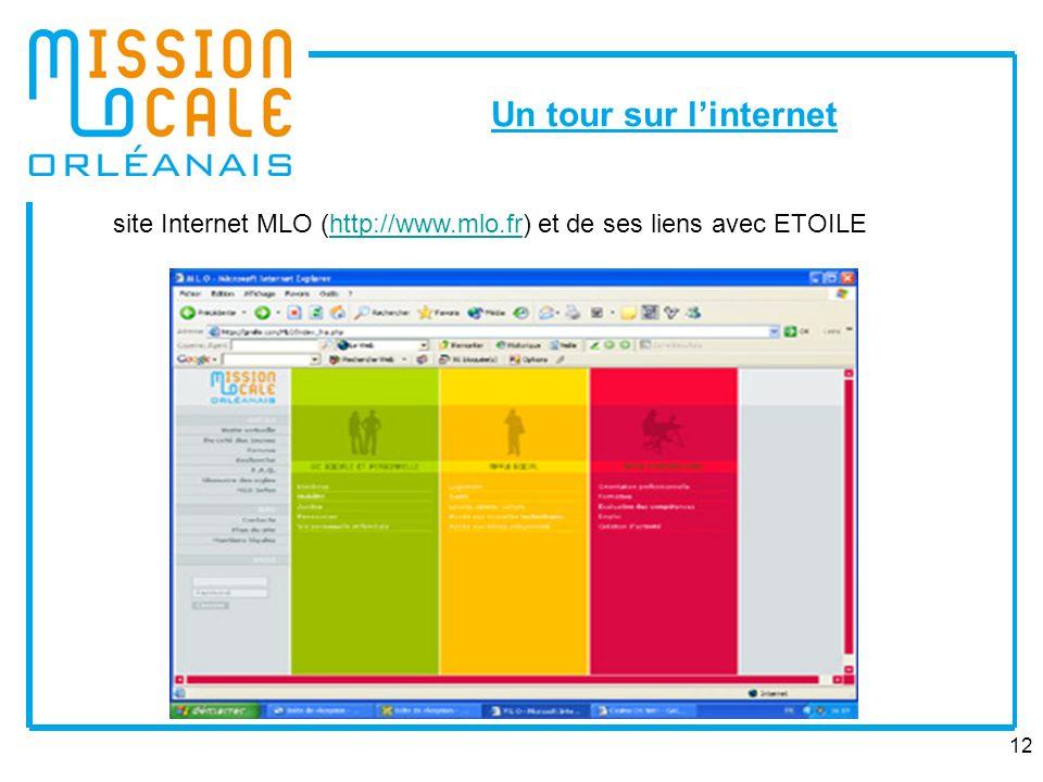 12 site Internet MLO (http://www.mlo.fr) et de ses liens avec ETOILEhttp://www.mlo.fr Un tour sur linternet