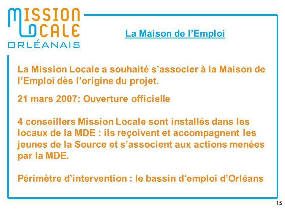 15 La Maison de lEmploi La Mission Locale a souhaité sassocier à la Maison de lEmploi dès lorigine du projet.