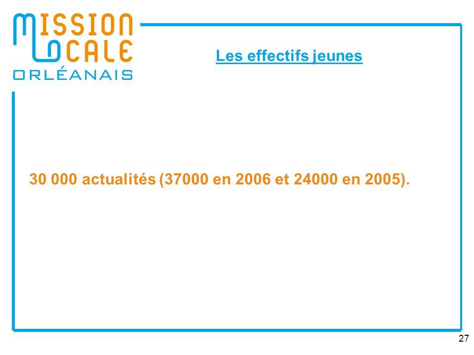 27 30 000 actualités (37000 en 2006 et 24000 en 2005). Les effectifs jeunes