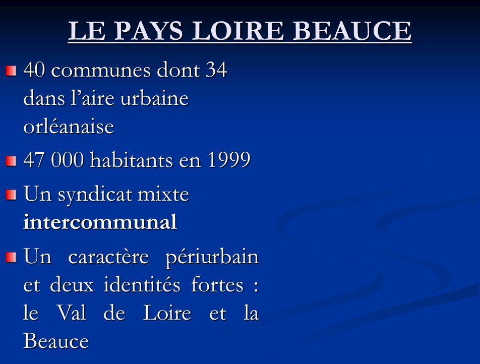 LE PAYS LOIRE BEAUCE 40 communes dont 34 dans laire urbaine orléanaise 47 000 habitants en 1999 Un syndicat mixte intercommunal Un caractère périurbain et deux identités fortes : le Val de Loire et la Beauce