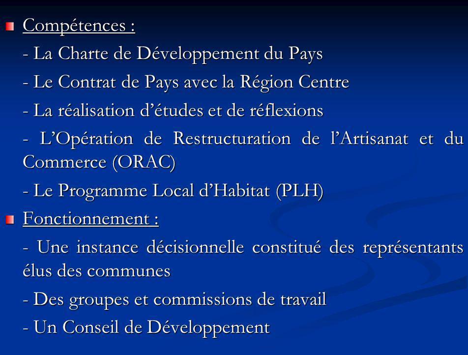 Compétences : - La Charte de Développement du Pays - Le Contrat de Pays avec la Région Centre - La réalisation détudes et de réflexions - LOpération de Restructuration de lArtisanat et du Commerce (ORAC) - Le Programme Local dHabitat (PLH) Fonctionnement : - Une instance décisionnelle constitué des représentants élus des communes - Des groupes et commissions de travail - Un Conseil de Développement