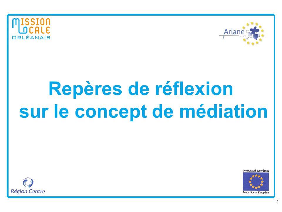 1 Repères de réflexion sur le concept de médiation