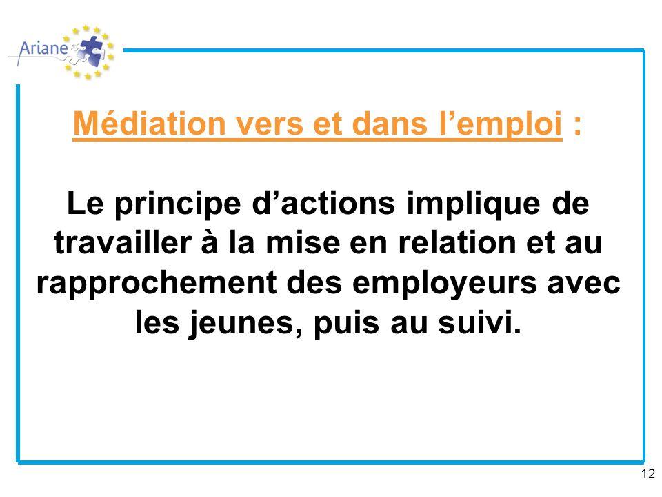 12 Médiation vers et dans lemploi : Le principe dactions implique de travailler à la mise en relation et au rapprochement des employeurs avec les jeunes, puis au suivi.