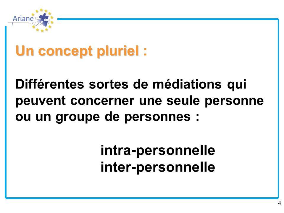 4 Un concept pluriel Un concept pluriel : Différentes sortes de médiations qui peuvent concerner une seule personne ou un groupe de personnes : intra-personnelle inter-personnelle