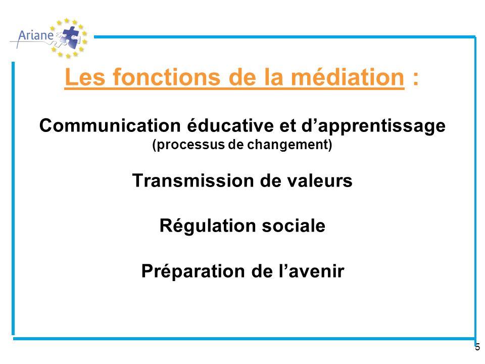 5 Les fonctions de la médiation : Communication éducative et dapprentissage (processus de changement) Transmission de valeurs Régulation sociale Préparation de lavenir