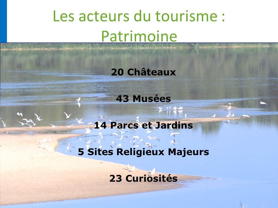 Les acteurs du tourisme : Patrimoine 20 Châteaux 43 Musées 14 Parcs et Jardins 5 Sites Religieux Majeurs 23 Curiosités