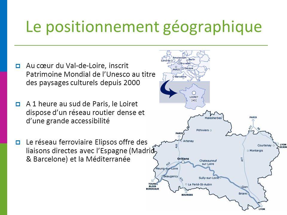 Le positionnement géographique Au cœur du Val-de-Loire, inscrit Patrimoine Mondial de lUnesco au titre des paysages culturels depuis 2000 A 1 heure au sud de Paris, le Loiret dispose dun réseau routier dense et dune grande accessibilité Le réseau ferroviaire Elipsos offre des liaisons directes avec lEspagne (Madrid & Barcelone) et la Méditerranée