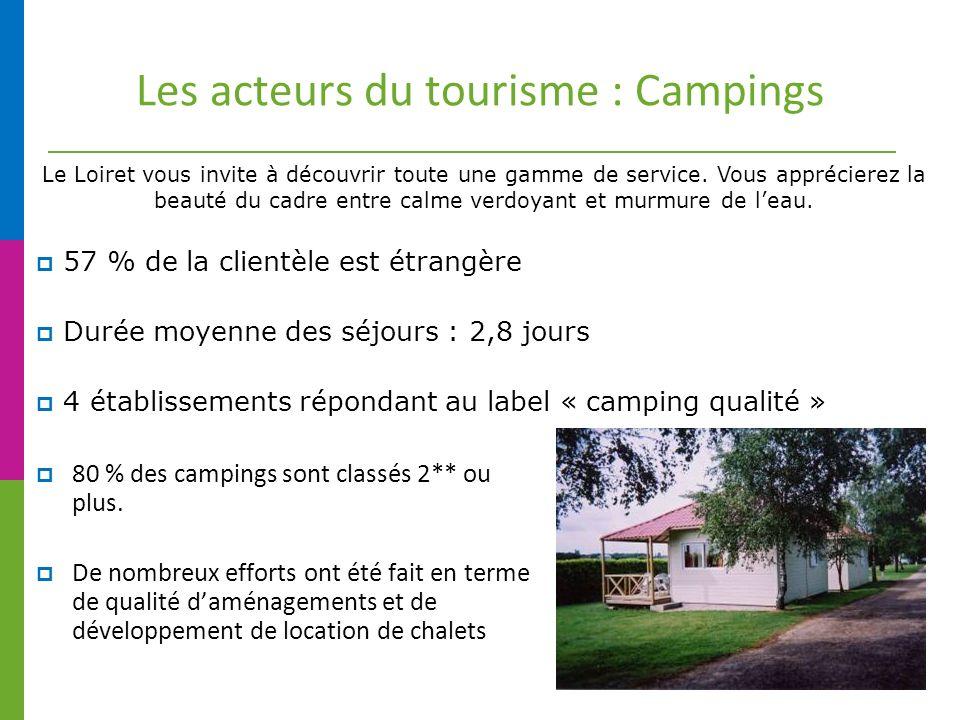 Les acteurs du tourisme : Campings 80 % des campings sont classés 2** ou plus.
