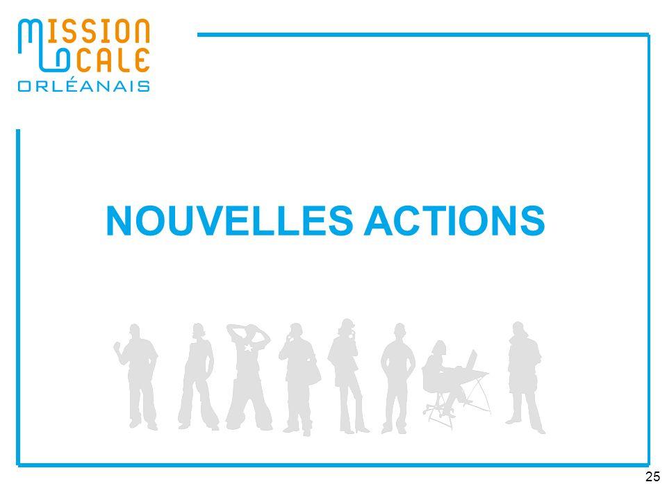 25 NOUVELLES ACTIONS