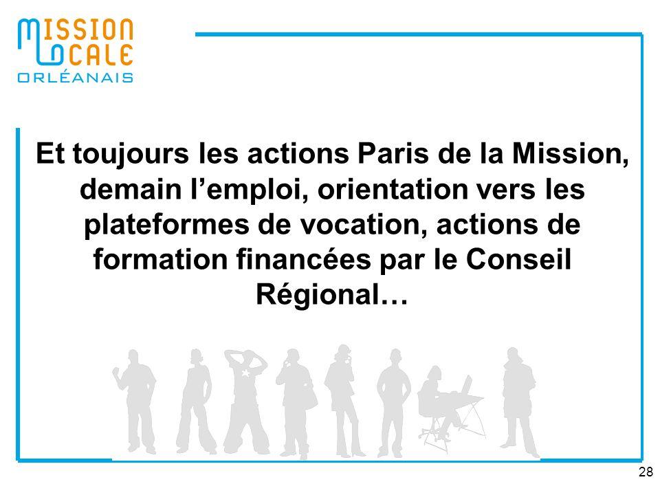 28 Et toujours les actions Paris de la Mission, demain lemploi, orientation vers les plateformes de vocation, actions de formation financées par le Co