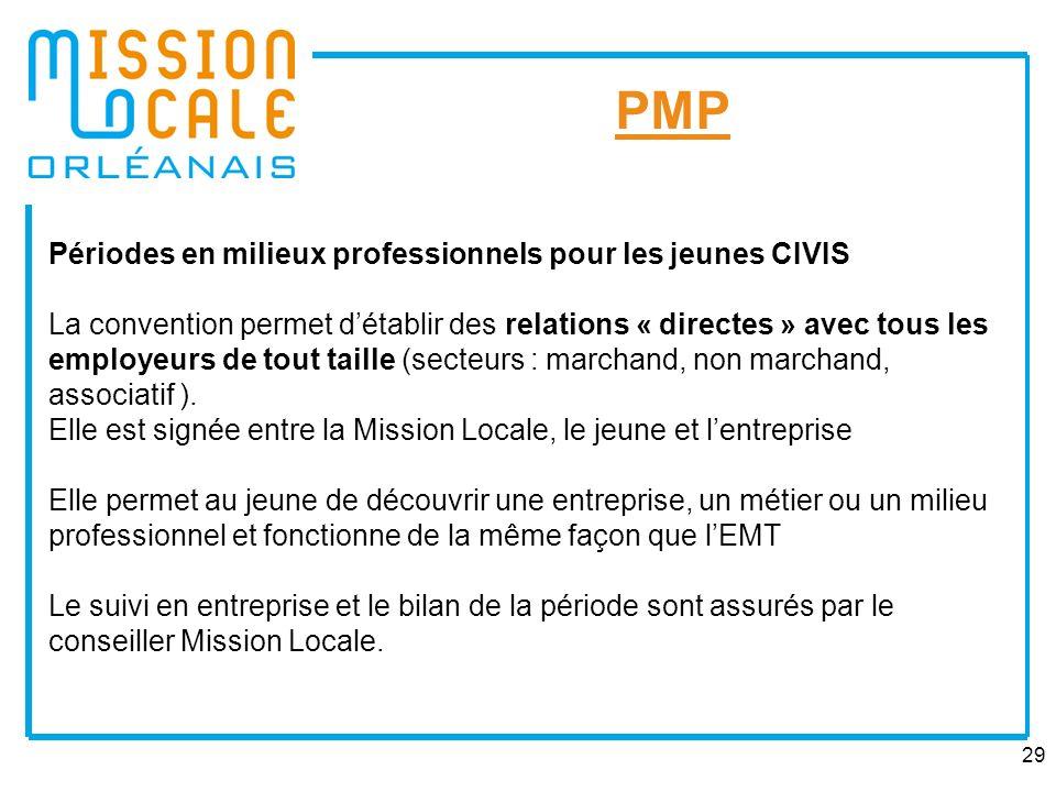 29 PMP Périodes en milieux professionnels pour les jeunes CIVIS La convention permet détablir des relations « directes » avec tous les employeurs de t