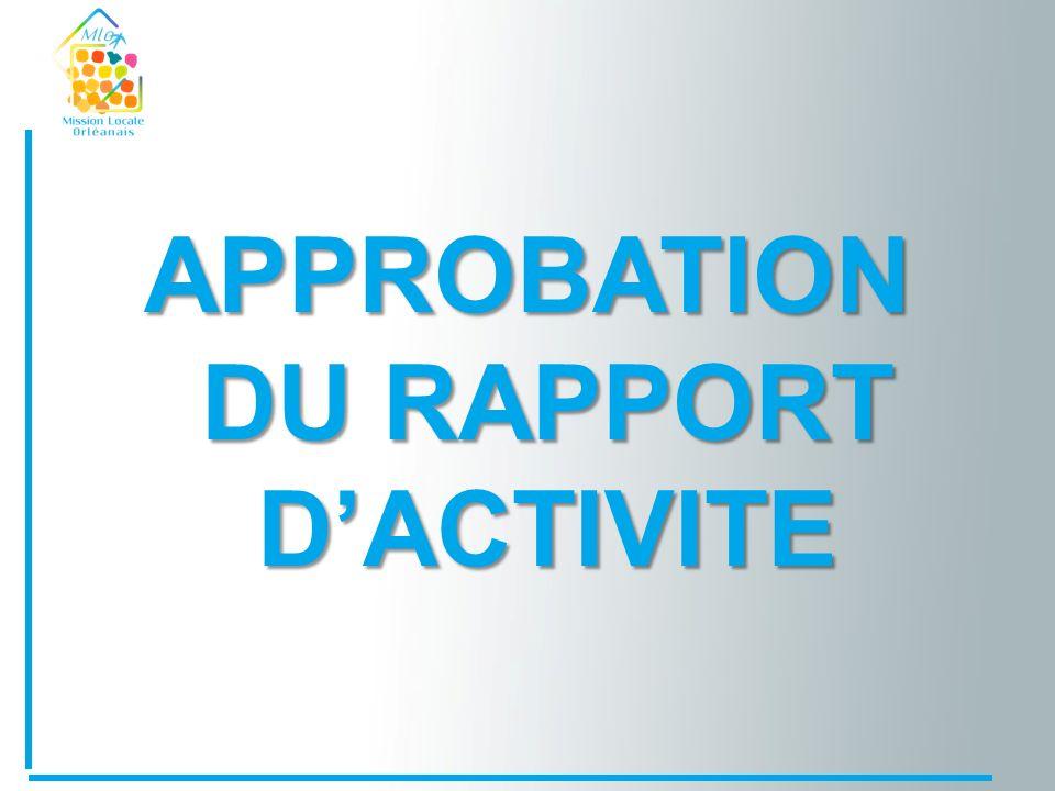 APPROBATION DU RAPPORT DACTIVITE
