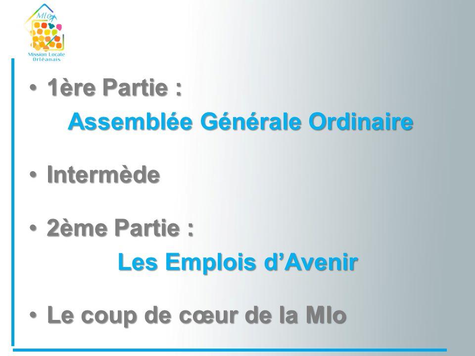 1ère Partie :1ère Partie : Assemblée Générale Ordinaire Assemblée Générale Ordinaire IntermèdeIntermède 2ème Partie :2ème Partie : Les Emplois dAvenir