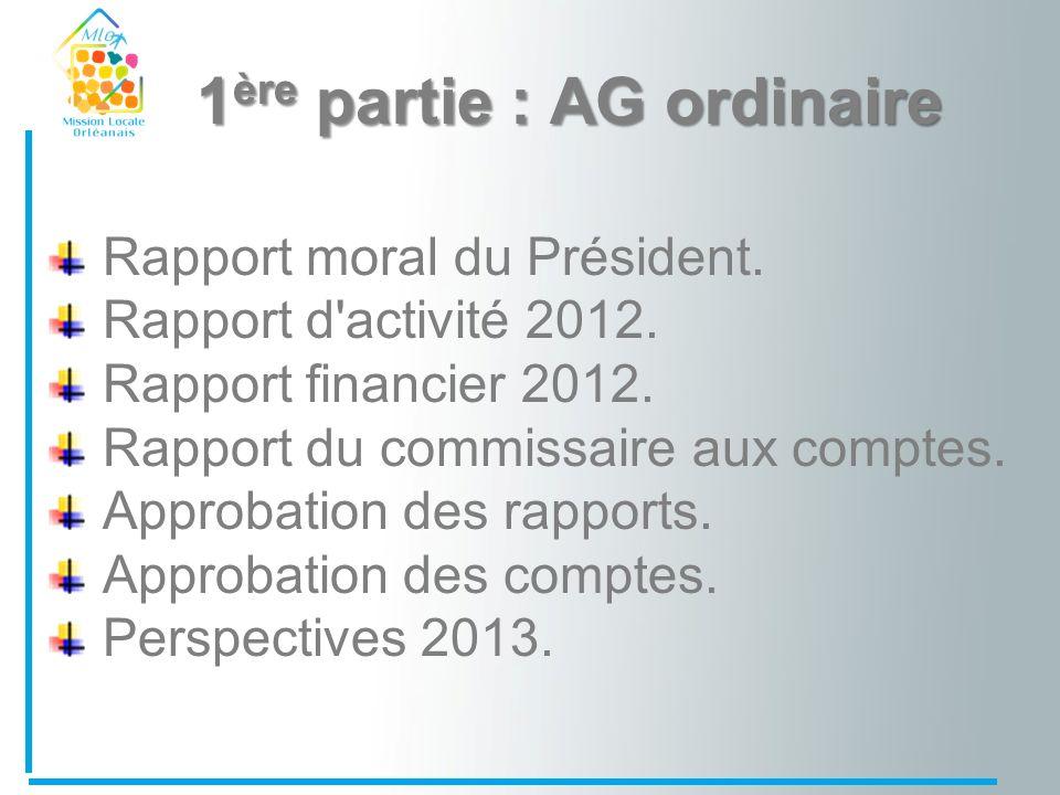 1 ère partie : AG ordinaire Rapport moral du Président. Rapport d'activité 2012. Rapport financier 2012. Rapport du commissaire aux comptes. Approbati