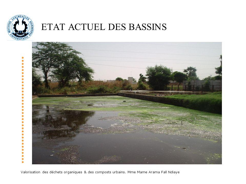 Valorisation des déchets organiques & des composts urbains. Mme Mame Arama Fall Ndiaye ETAT ACTUEL DES BASSINS