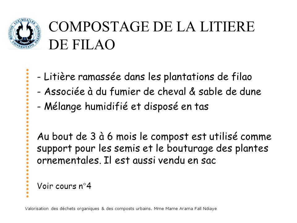 Valorisation des déchets organiques & des composts urbains. Mme Mame Arama Fall Ndiaye COMPOSTAGE DE LA LITIERE DE FILAO - Litière ramassée dans les p