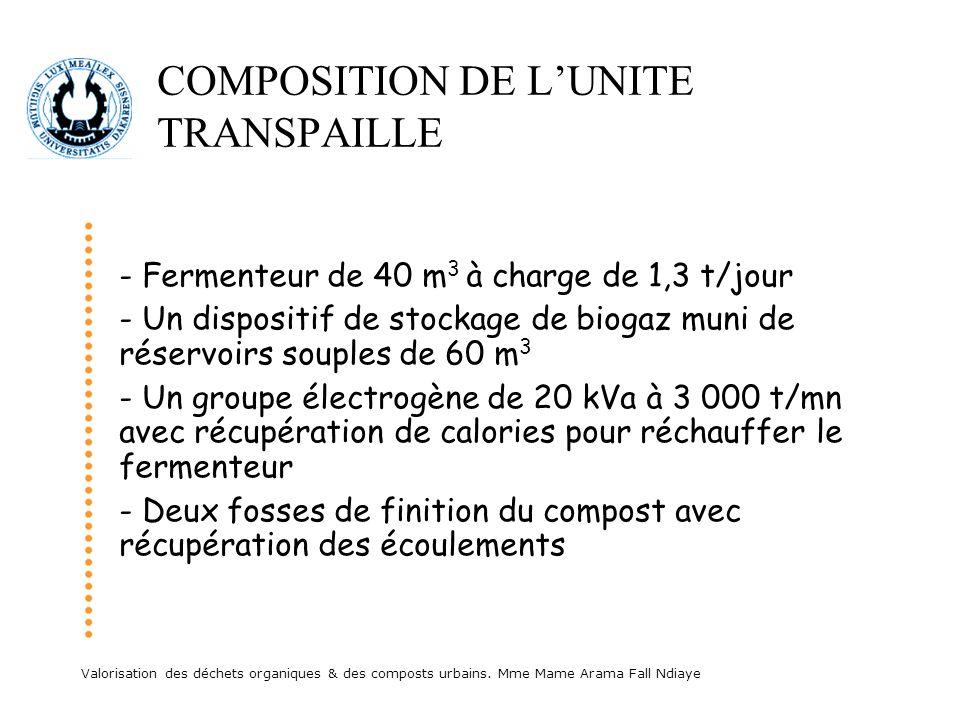 Valorisation des déchets organiques & des composts urbains. Mme Mame Arama Fall Ndiaye COMPOSITION DE LUNITE TRANSPAILLE - Fermenteur de 40 m 3 à char