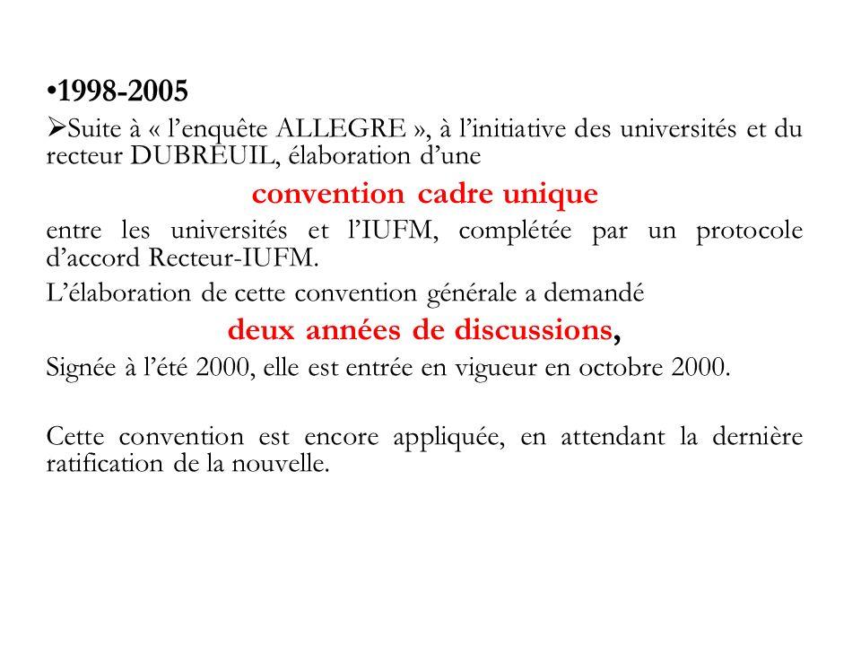 1998-2005 Suite à « lenquête ALLEGRE », à linitiative des universités et du recteur DUBREUIL, élaboration dune convention cadre unique entre les universités et lIUFM, complétée par un protocole daccord Recteur-IUFM.