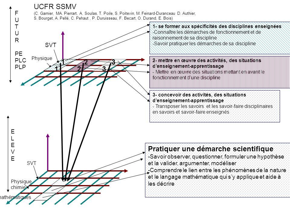 F U T U R PE PLC PLP ELEVEELEVE 1 2 UCFR SSMV (C. Garnier, MA.