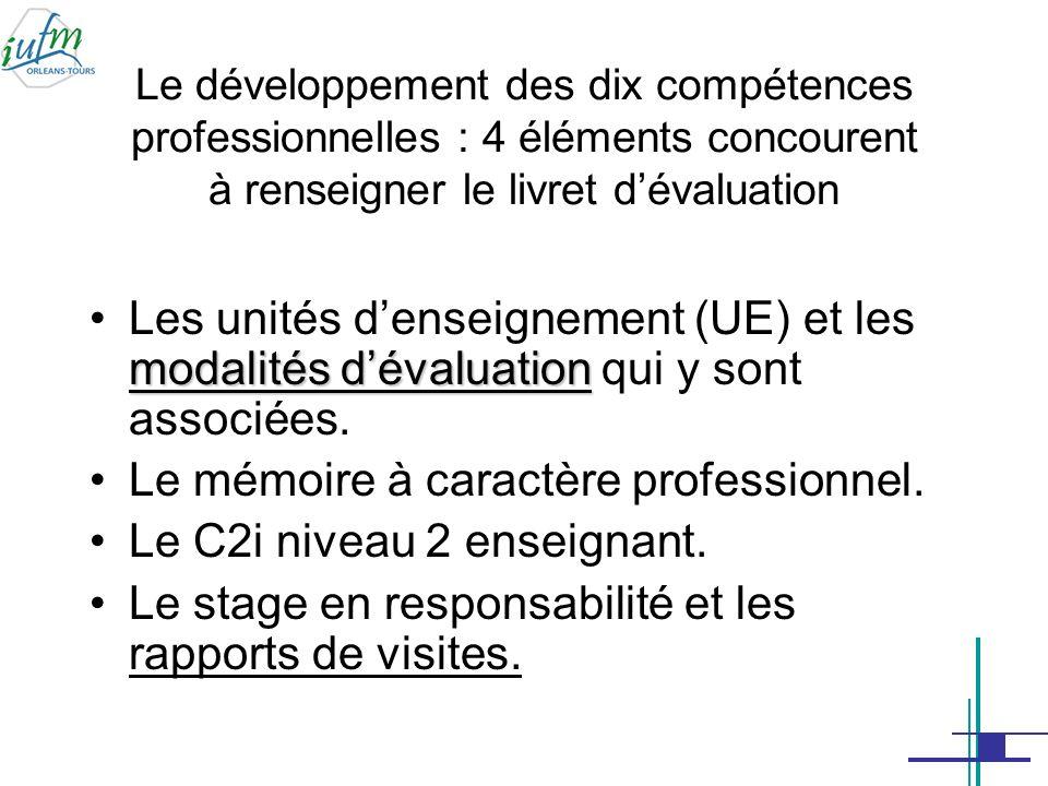 Formation à lIUFM (université) Stages en responsabilité (terrain) Second degré : 4 évaluations portant sur les UE + mémoire + C2i 2e Premier degré : 6 évaluations portant sur les UE + mémoire + C2i 2e Premier degré, trois stages : un filé de 30 jours, 2 groupés de 3 semaines 4 rapports de visite Second degré, un stage : 288 ou 360h 2 rapports de visite