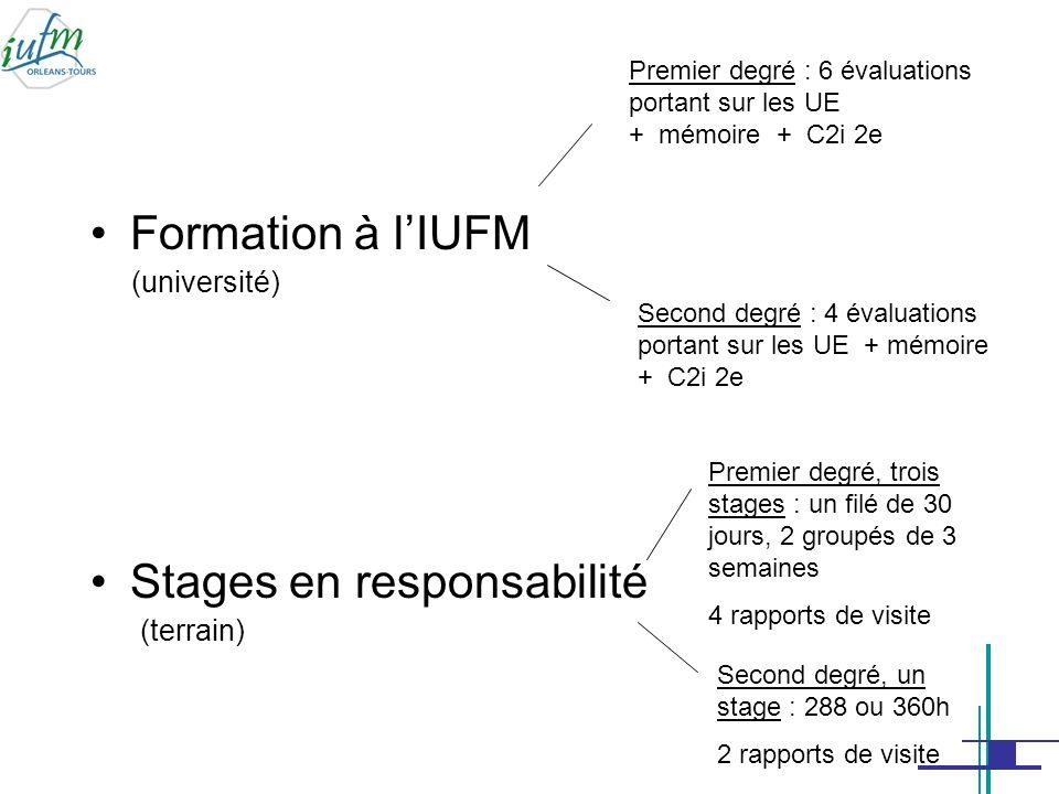 Les UE et lévaluation des compétences Aux UE et EC décrits dans les maquettes de formation (cf.