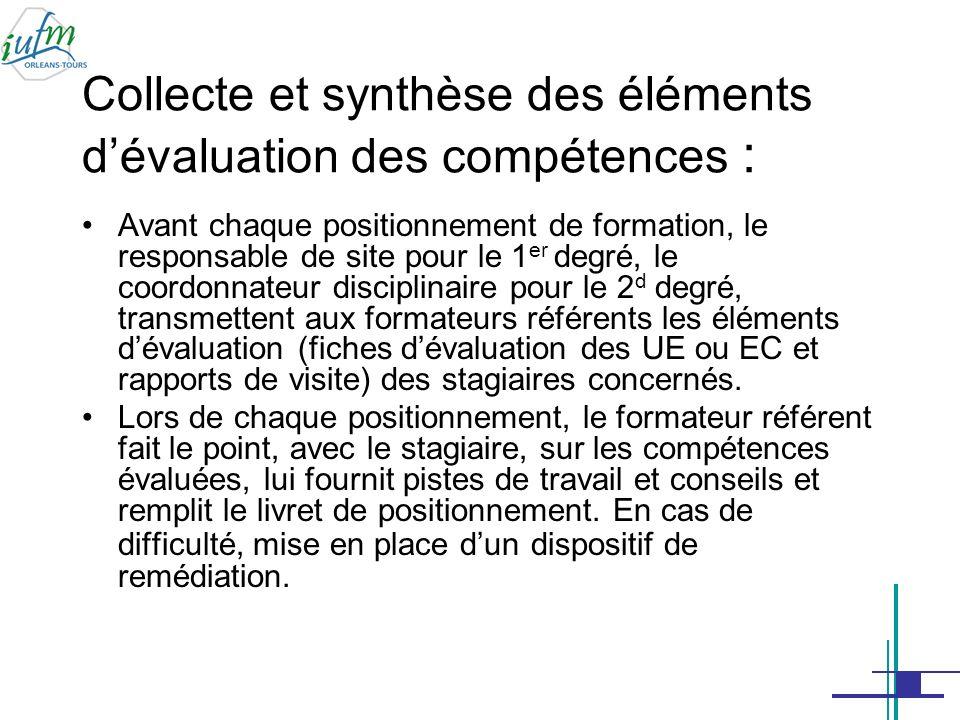 Evaluation finale (1) Dernier positionnement : synthèse de lensemble des évaluations des trois composantes de chacune des compétences par le formateur référent.