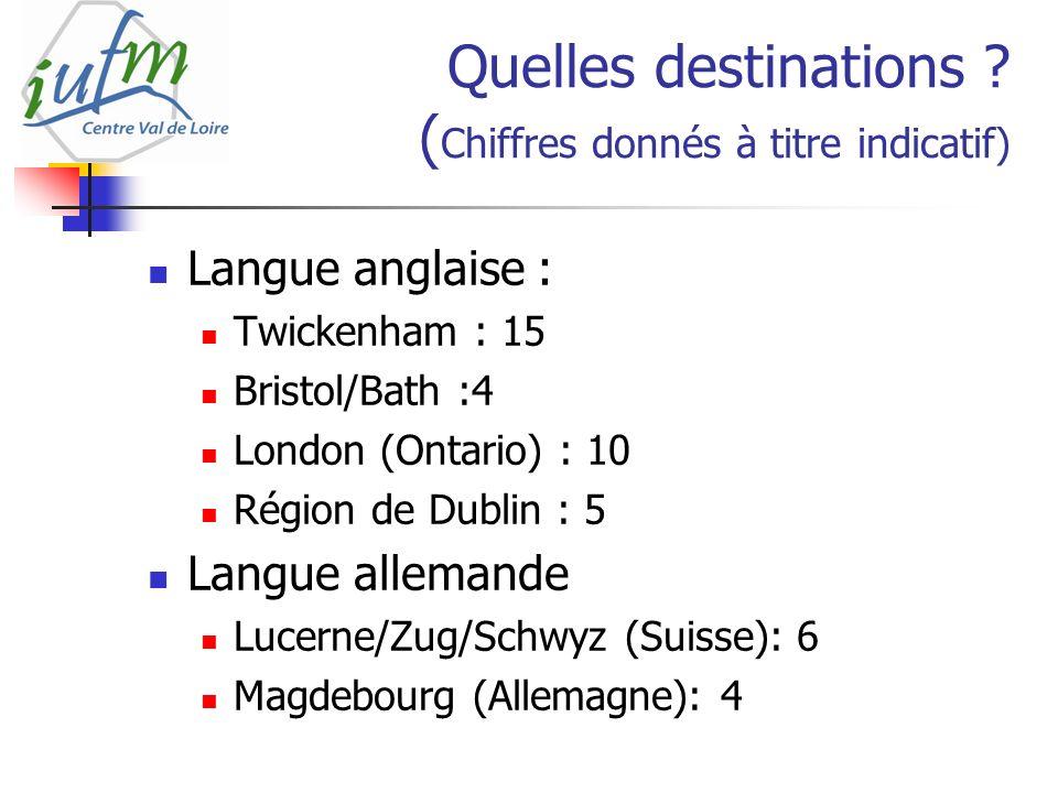 Quelles destinations ? ( Chiffres donnés à titre indicatif) Langue anglaise : Twickenham : 15 Bristol/Bath :4 London (Ontario) : 10 Région de Dublin :