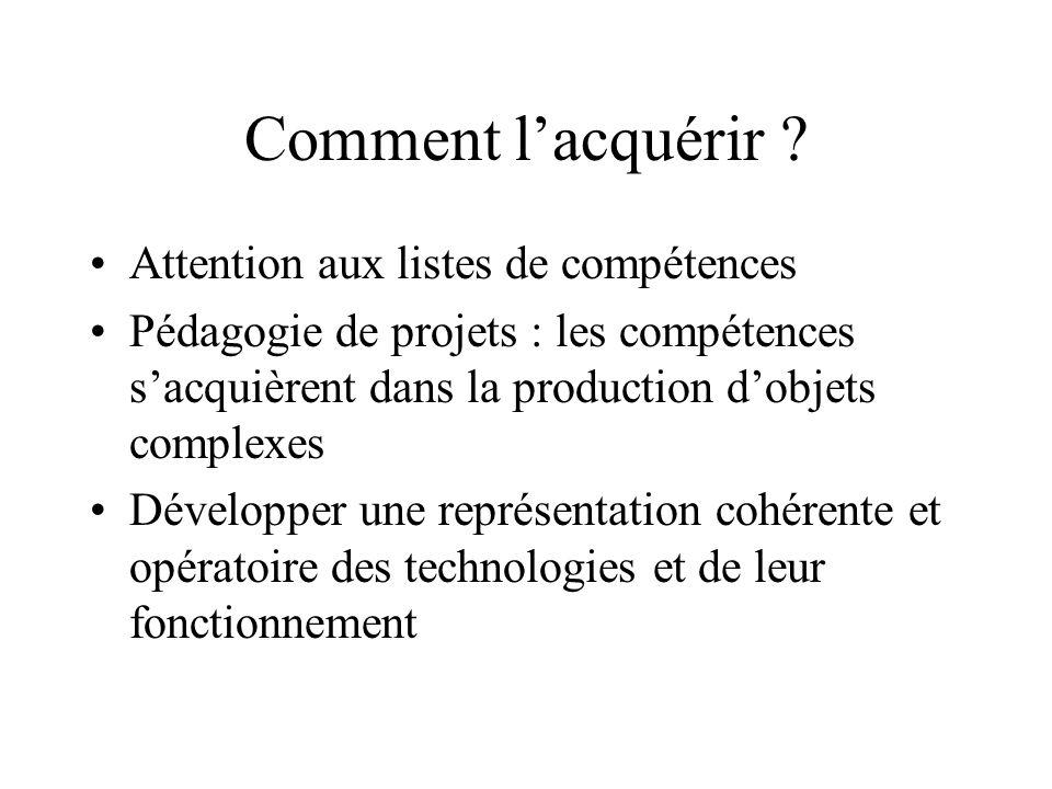 Comment lacquérir ? Attention aux listes de compétences Pédagogie de projets : les compétences sacquièrent dans la production dobjets complexes Dévelo