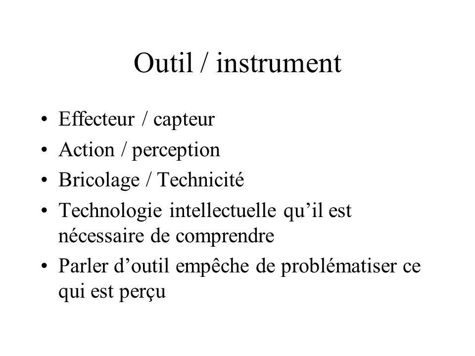 Outil / instrument Effecteur / capteur Action / perception Bricolage / Technicité Technologie intellectuelle quil est nécessaire de comprendre Parler