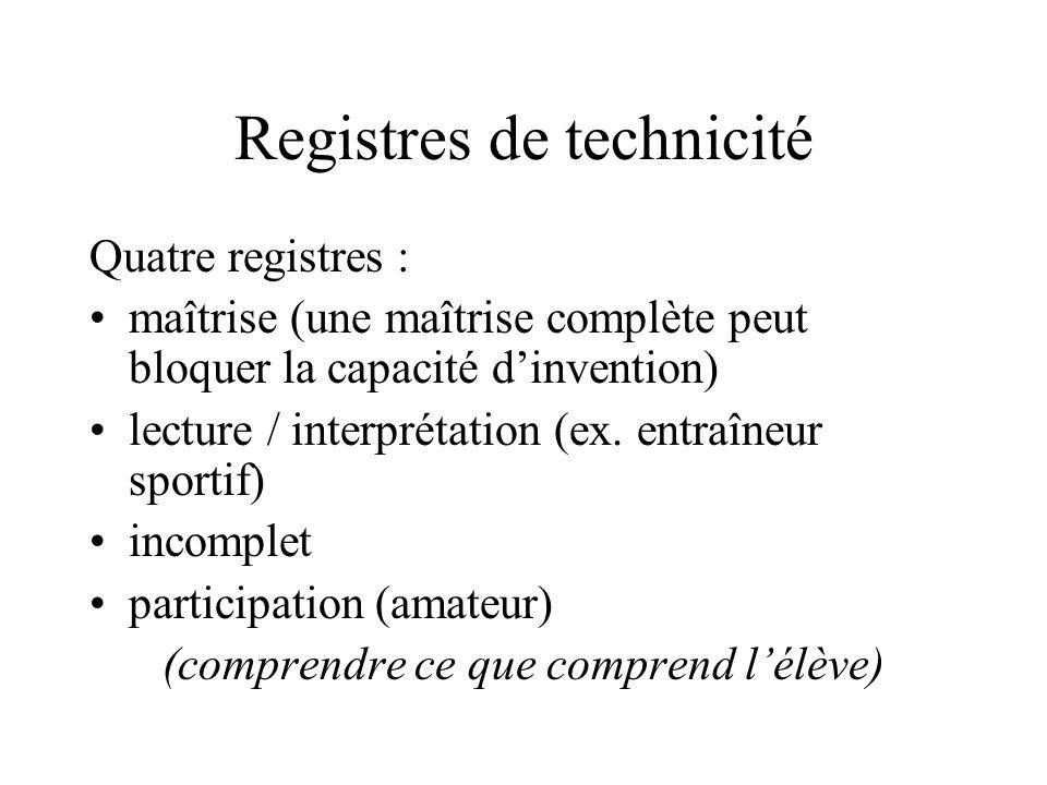 Registres de technicité Quatre registres : maîtrise (une maîtrise complète peut bloquer la capacité dinvention) lecture / interprétation (ex.