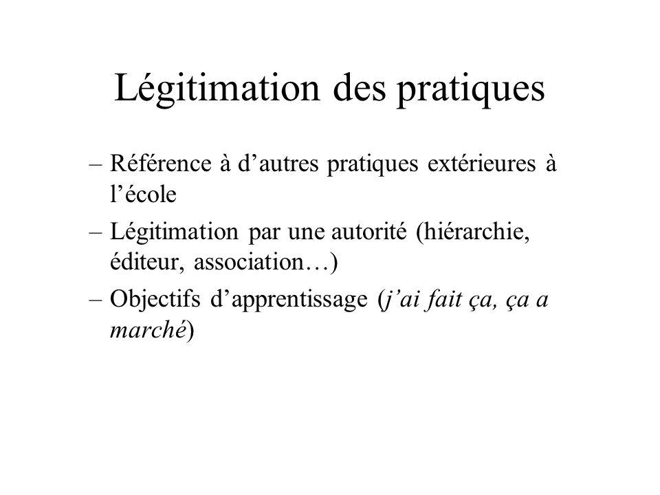 Légitimation des pratiques –Référence à dautres pratiques extérieures à lécole –Légitimation par une autorité (hiérarchie, éditeur, association…) –Obj