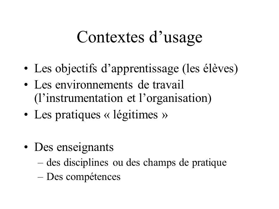 Contextes dusage Les objectifs dapprentissage (les élèves) Les environnements de travail (linstrumentation et lorganisation) Les pratiques « légitimes