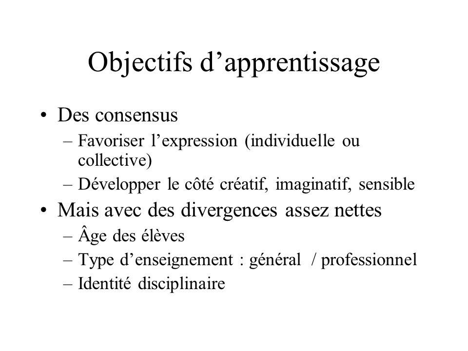 Objectifs dapprentissage Des consensus –Favoriser lexpression (individuelle ou collective) –Développer le côté créatif, imaginatif, sensible Mais avec