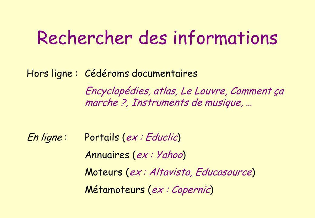 Hors ligne : Cédéroms documentaires Encyclopédies, atlas, Le Louvre, Comment ça marche ?, Instruments de musique, … En ligne : Portails (ex : Educlic)