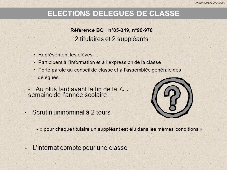 ELECTIONS DELEGUES DE CLASSE Référence BO : n°85-349, n°90-978 2 titulaires et 2 suppléants Représentent les élèves Participent à linformation et à le