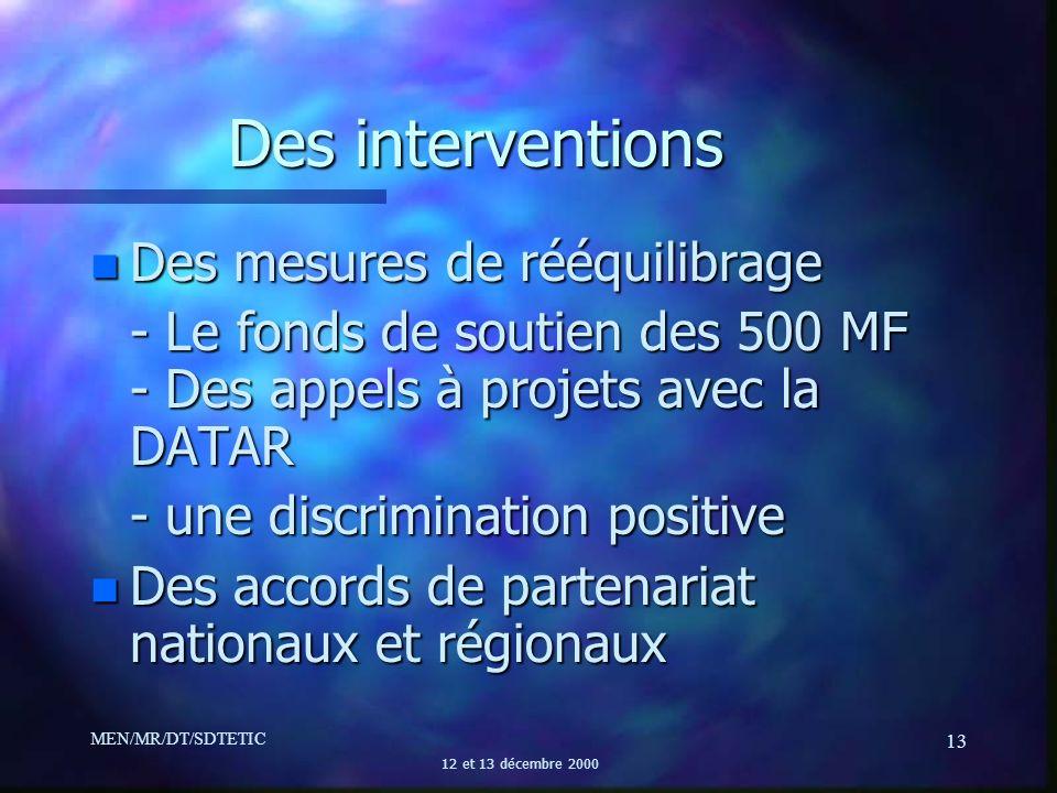 MEN/MR/DT/SDTETIC 12 et 13 décembre 2000 13 Des interventions n Des mesures de rééquilibrage - Le fonds de soutien des 500 MF - Des appels à projets a