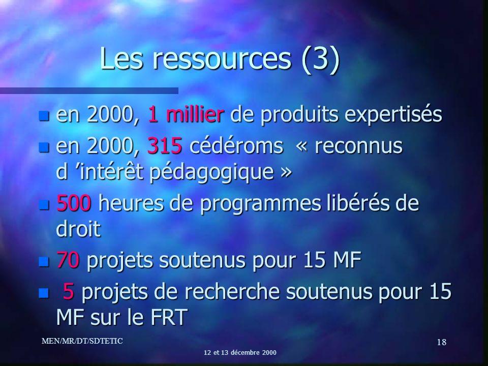 MEN/MR/DT/SDTETIC 12 et 13 décembre 2000 18 Les ressources (3) n en 2000, 1 millier de produits expertisés n en 2000, 315 cédéroms « reconnus d intérê