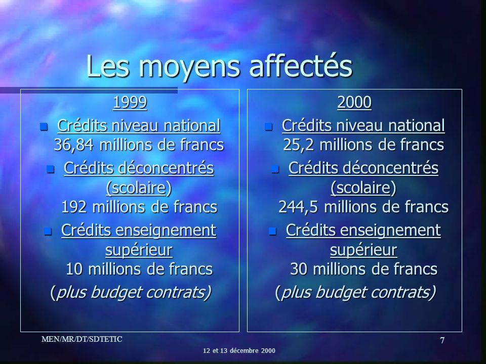 MEN/MR/DT/SDTETIC 12 et 13 décembre 2000 7 Les moyens affectés 1999 n Crédits niveau national 36,84 millions de francs n Crédits déconcentrés (scolair