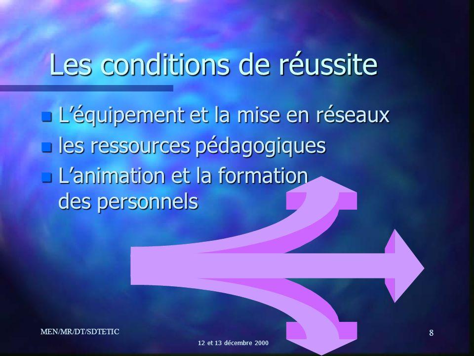 MEN/MR/DT/SDTETIC 12 et 13 décembre 2000 8 Les conditions de réussite n Léquipement et la mise en réseaux n les ressources pédagogiques n Lanimation e