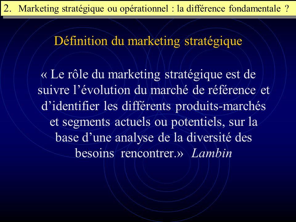 Définition du marketing stratégique « Le rôle du marketing stratégique est de suivre lévolution du marché de référence et didentifier les différents p