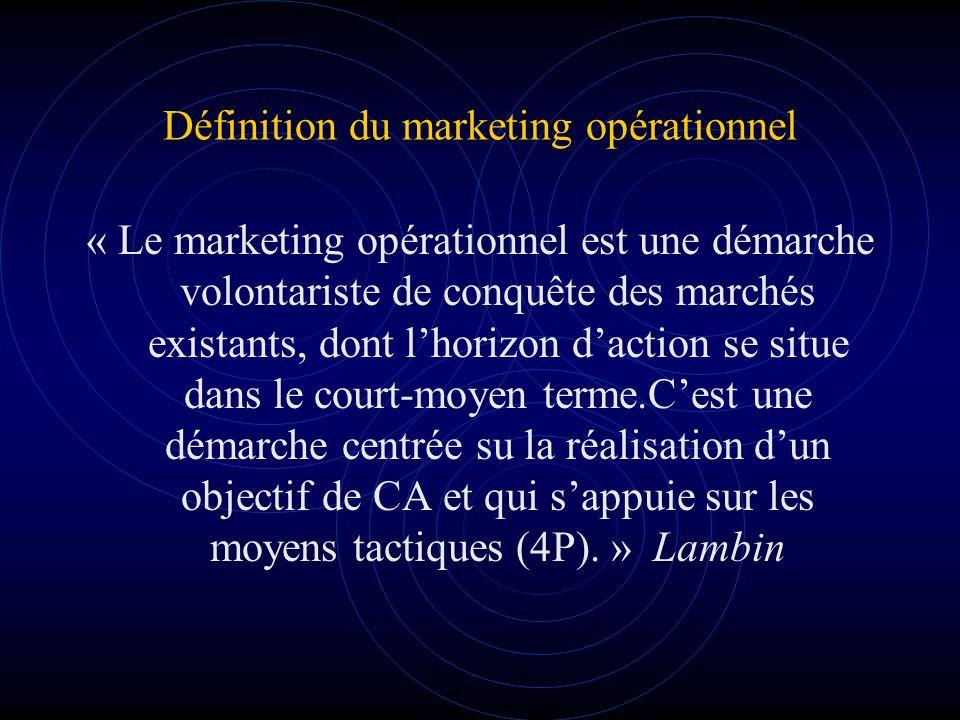 Définition du marketing opérationnel « Le marketing opérationnel est une démarche volontariste de conquête des marchés existants, dont lhorizon dactio