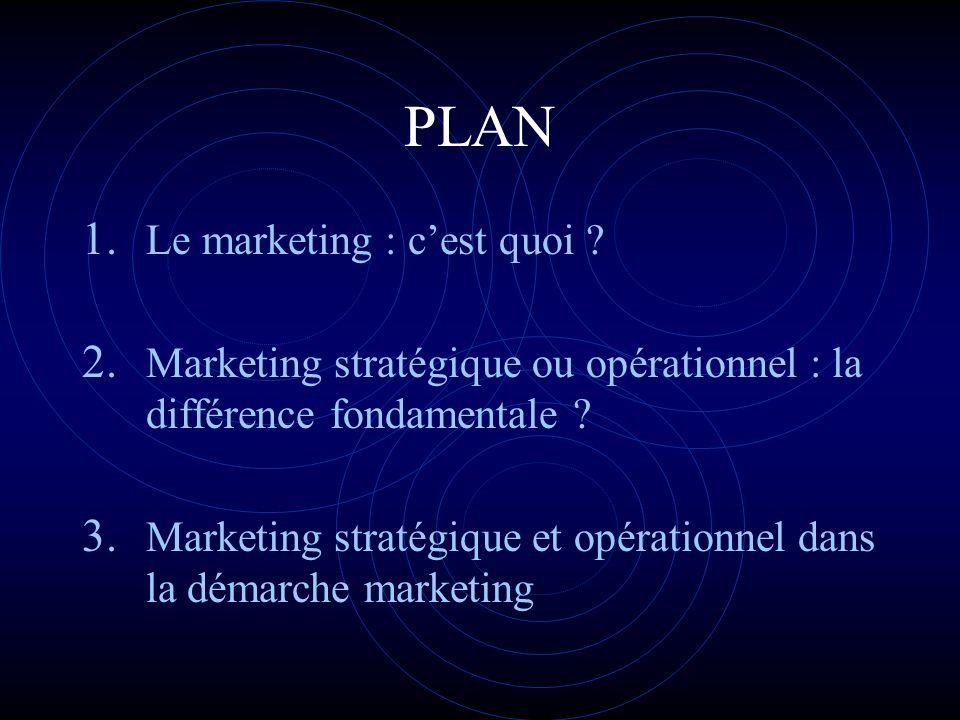 PLAN 1. Le marketing : cest quoi ? 2. Marketing stratégique ou opérationnel : la différence fondamentale ? 3. Marketing stratégique et opérationnel da