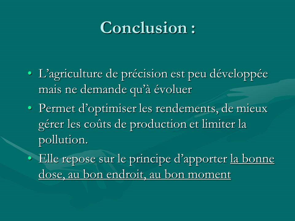 Conclusion : Lagriculture de précision est peu développée mais ne demande quà évoluerLagriculture de précision est peu développée mais ne demande quà