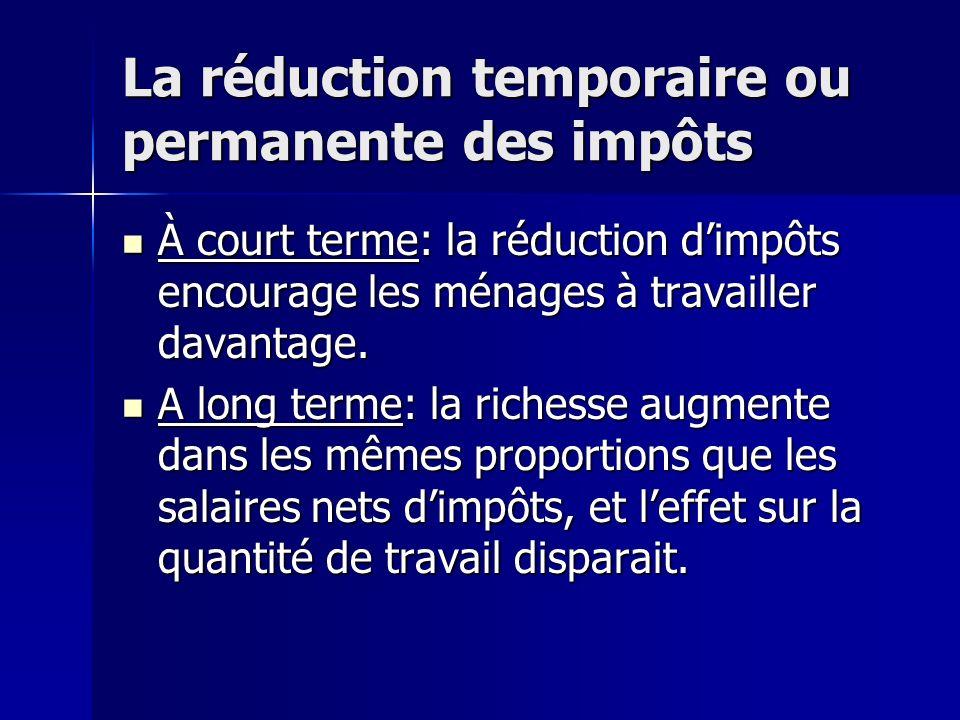 La réduction temporaire ou permanente des impôts À court terme: la réduction dimpôts encourage les ménages à travailler davantage. À court terme: la r