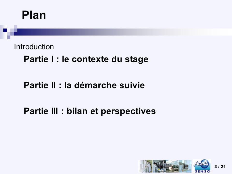 3 / 21 Partie I : le contexte du stage Partie II : la démarche suivie Partie III : bilan et perspectives Introduction Plan