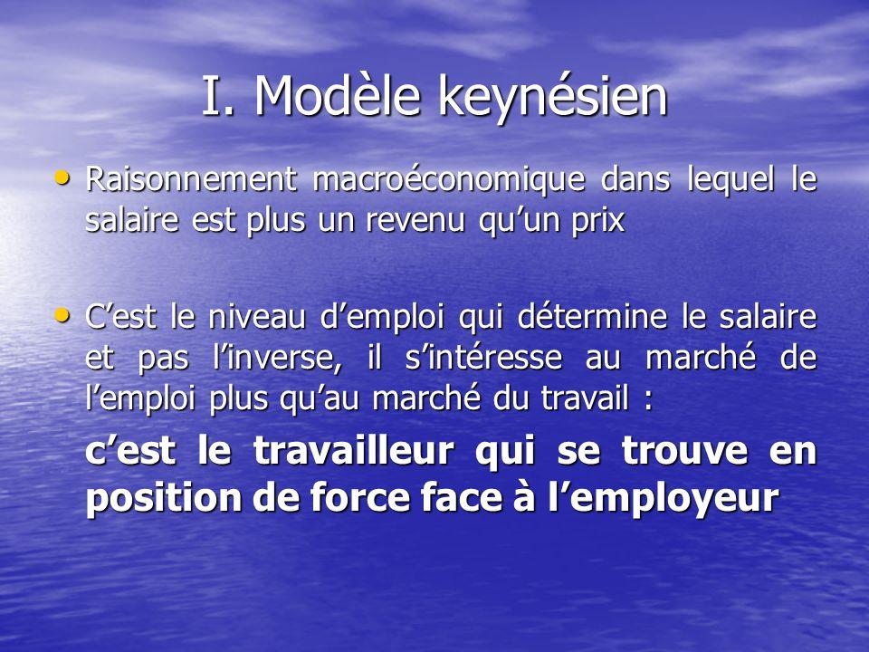 I. Modèle keynésien Raisonnement macroéconomique dans lequel le salaire est plus un revenu quun prix Raisonnement macroéconomique dans lequel le salai