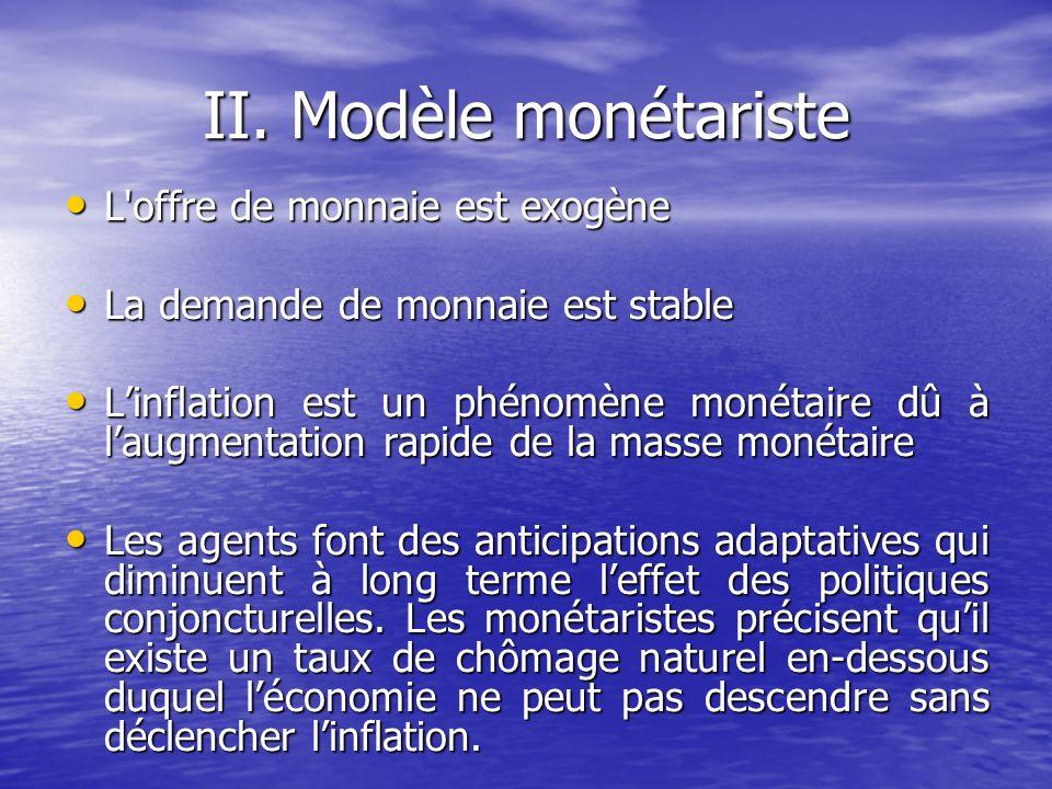II. Modèle monétariste L'offre de monnaie est exogène L'offre de monnaie est exogène La demande de monnaie est stable La demande de monnaie est stable